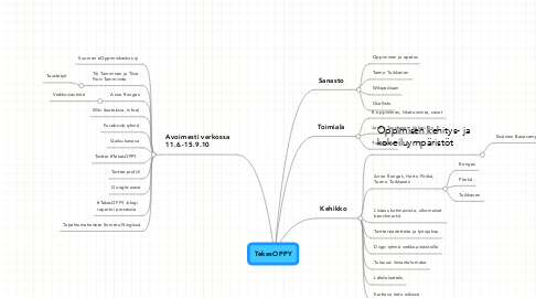 Mind Map: TekesOPPY