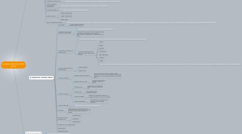 Mind Map: maquinas eléctricas temas 8,9,10