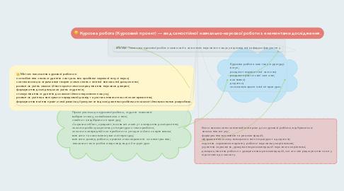 Mind Map: Курсова робота (Курсовий проект) — вид самостійної навчально-наукової роботи з елементами дослідження.