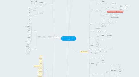 Mind Map: Cornerstone Gamification | Final