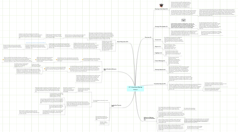 Mind Map: 5/11 School Board Meeting  Group 6