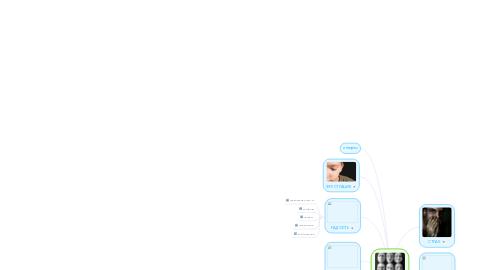 Mind Map: ЭМОЦИИ