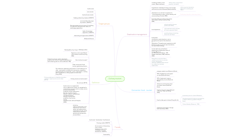 Mind Map: Culinary tourism