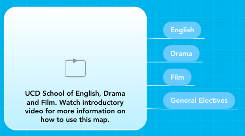 Mind Map: UCD School of English, Drama and Film. Watch introductory video for more information on how to use this map.