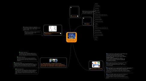 Mind Map: FUNCIONES DE UN COMPUTADOR