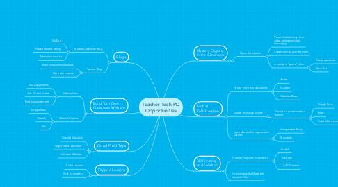 Mind Map: Teacher Tech PD Opportunities