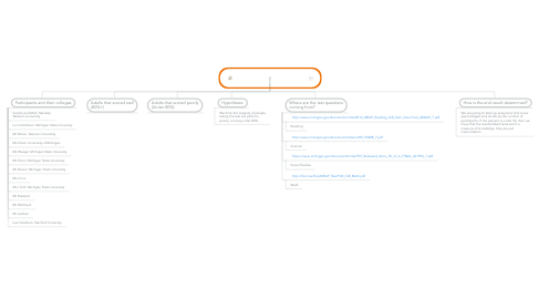 Mind Map: Can adults pass a middle school standardized test?
