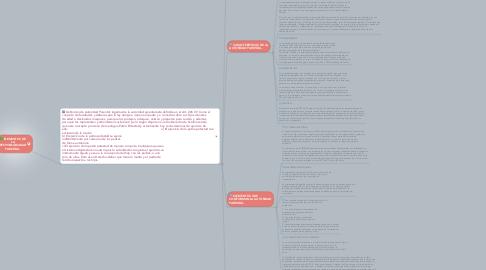 Mind Map: ELEMENTOS DE LA RESPONSABILIDAD PARENTAL.