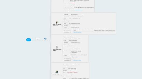 Mind Map: Кейсы
