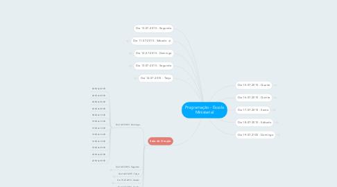 Mind Map: Programação - Escola Ministerial