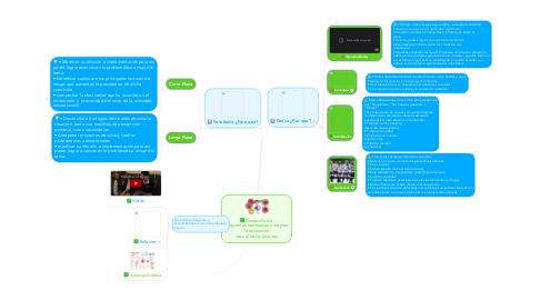Mind Map: Desarrollo de  programas destinados a mejorarla educación sexual de los jóvenes