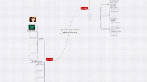 Mind Map: Корекція фотографій засобами програми Adobe Photoshop