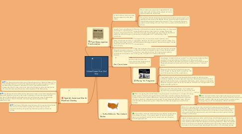 Mind Map: United States Post Civil War