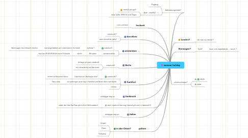 Mind Map: summer holiday