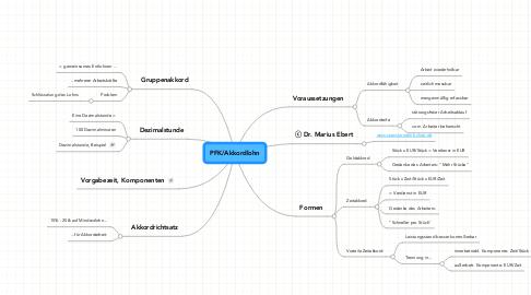 Mind Map: PFK/Akkordlohn