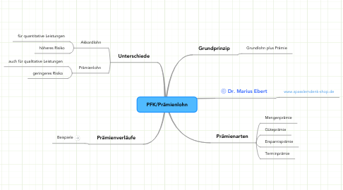 Mind Map: PFK/Prämienlohn