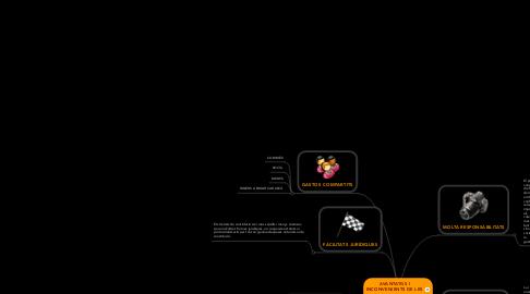 Mind Map: AVANTATGS I INCONVENIENTS DE LES COOPERATIVES