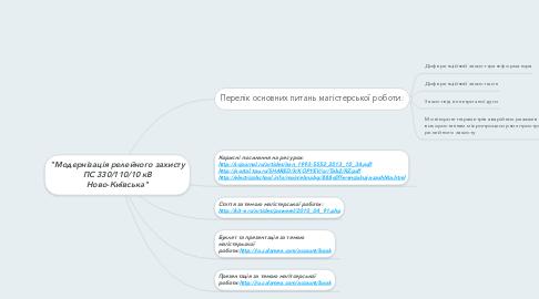"""Mind Map: """"Модернізація релейного захисту ПС 330/110/10 кВ Ново-Київська"""""""