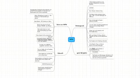 Mind Map: MPN