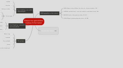 Mind Map: Ressources spécialisées médias d'information