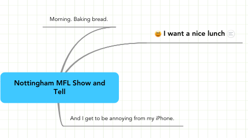 Mind Map: Nottingham MFL Show and Tell
