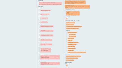 Mind Map: ANDM-114L Kompetencia alapú, modulrendszerű képzések fejlesztése EA