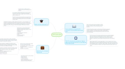 Mind Map: ICT Curriculum