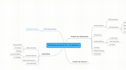 Mind Map: PFK/Arbeits-/Sozialrecht Teil I, Grundsätzliches