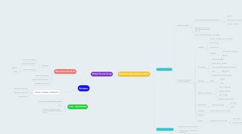 Mind Map: Nielsen