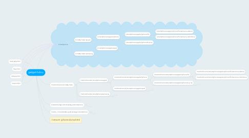 Mind Map: gadget-hub.ru