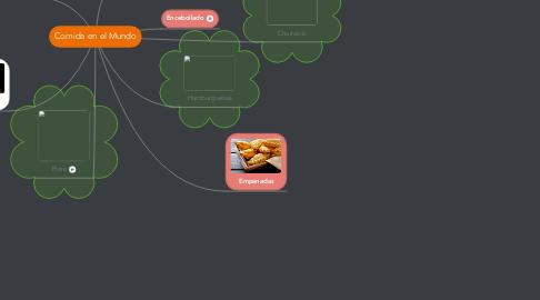 Mind Map: Comida en el Mundo