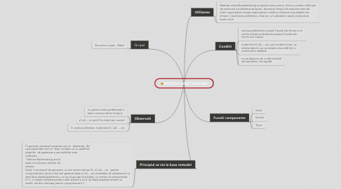 Mind Map: METODA BACKTRACKING