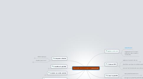 Mind Map: Pasos para crear una pagina en www.wix.com