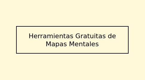 Mind Map: Herramientas Gratuitas de Mapas Mentales