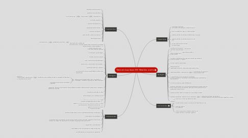 Mind Map: Teste em duas fases  |||||||  Relatório  escrito