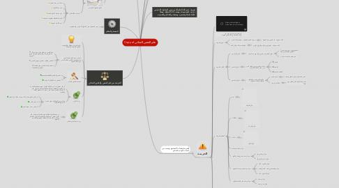 Mind Map: Copy of علم النفس الجنائي