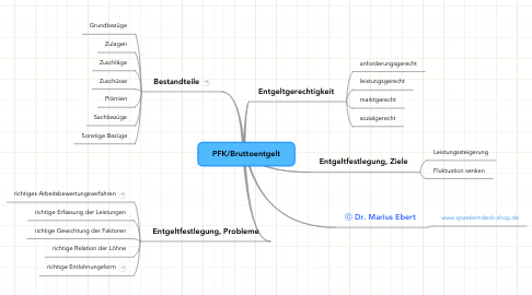 Mind Map: PFK/Bruttoentgelt