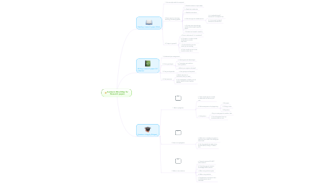 Mind Map: Academic Mind Map for Research papers