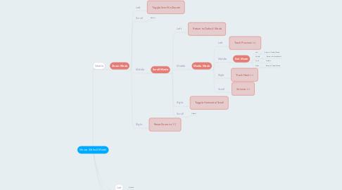 Mind Map: Mouse (Default Mode)