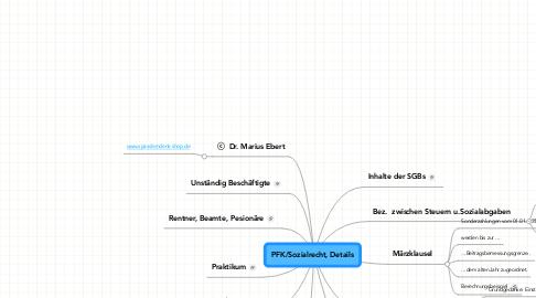 Mind Map: PFK/Sozialrecht, Details