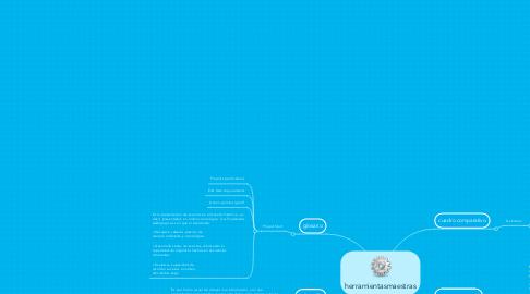 Mind Map: herramientasmaestras