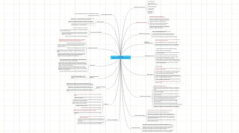 Mind Map: Том ДеМарко Deadline: Роман об управлении проектами