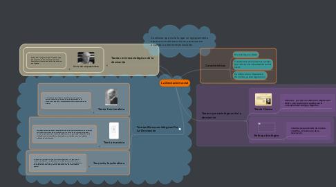 Mind Map: La desviacion social