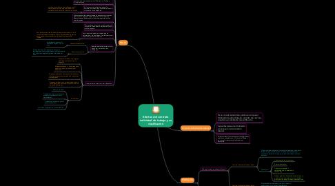 Mind Map: Efectos del contrato individual de trabajo y su clasificación