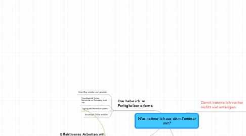 Mind Map: Was nehme ich aus dem Seminar mit?