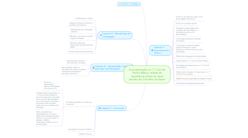 Mind Map: A programação no 1.º Ciclo do Ensino Básico: análise da experiência piloto em duas escolas do Concelho do Seixal