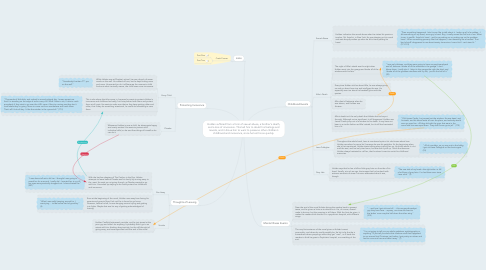 Mind Map: Holden suffered from a form of sexual abuse, a brother's death, and a loss of innocence. This led him to doubt his feelings and moods, and it drove him to want to preserve other children's childhood and innocence, since he lost his so quickly.