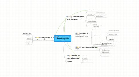 Mind Map: Поездка с подругойна Камчатку(на своиденьги!)