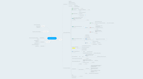 Mind Map: Happy Workhorse