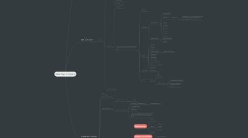 Mind Map: Designing for Humans